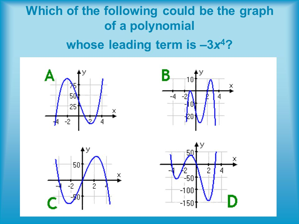 Which of the following could be the graph of a polynomial whose leading term is –3x 4 ?