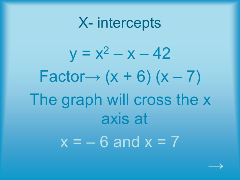 X- intercepts y = x 2 – x – 42 Factor→ (x + 6) (x – 7) The graph will cross the x axis at x = – 6 and x = 7 →