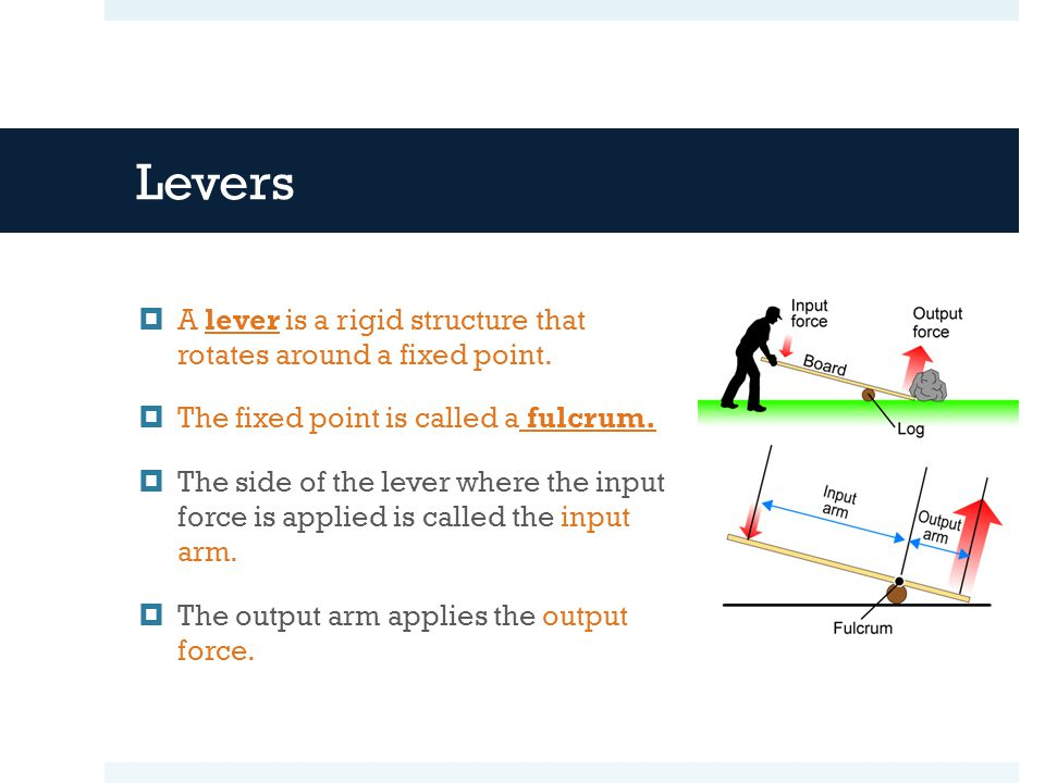 Levers  A lever is a rigid structure that rotates around a fixed point.  The fixed point is called a fulcrum.  The side of the lever where the inpu