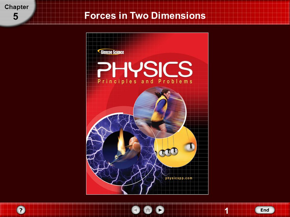 121 End of Chapter Forces in Two Dimensions 5 Chapter