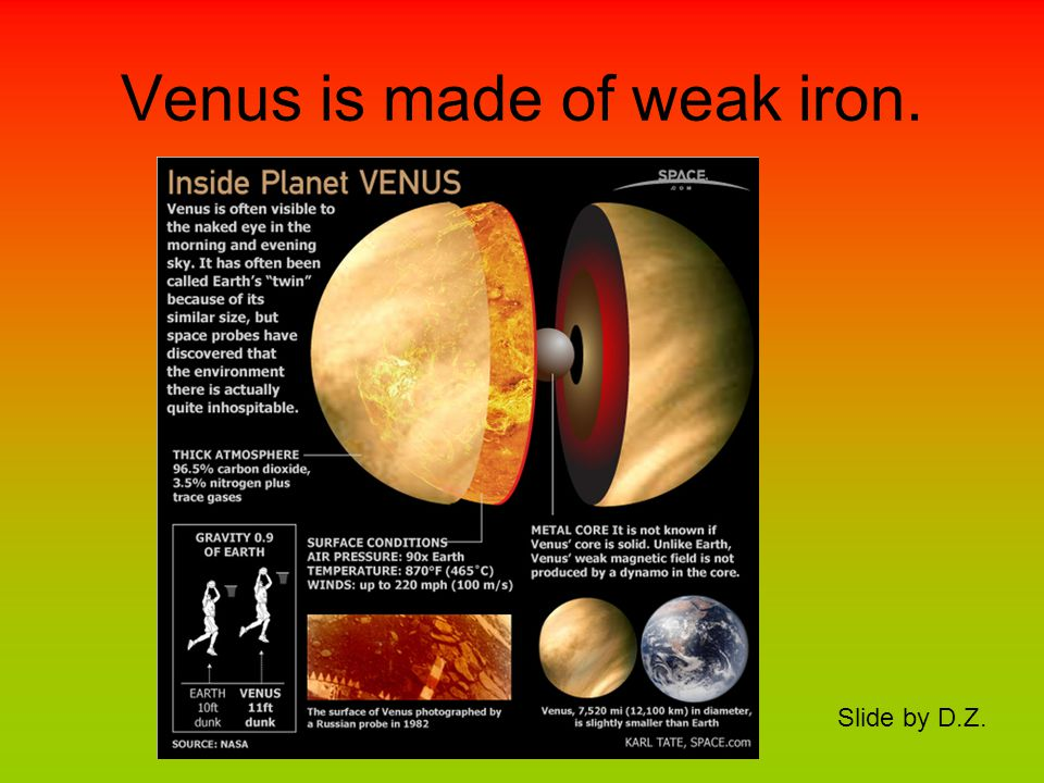 Venus has many volcanoes, valleys, and plains. Slide by D.Z.