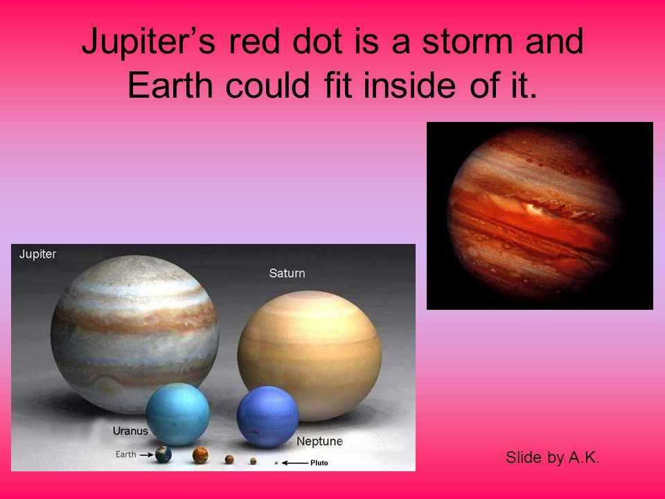 Jupiter means Zeus in Greek mythology. Slide by K.M.