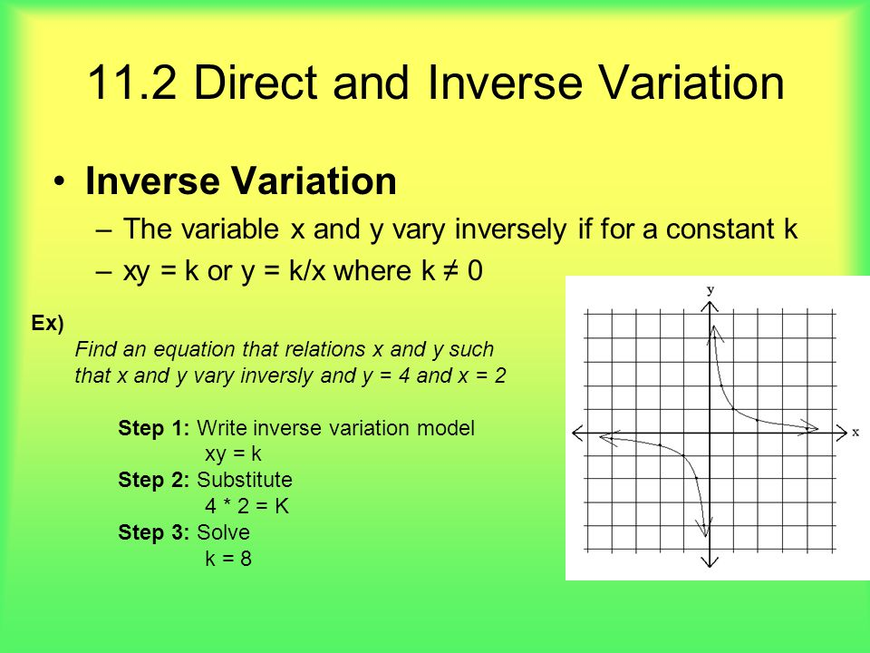 11.2 Direct and Inverse Variation Inverse Variation –The variable x and y vary inversely if for a constant k –xy = k or y = k/x where k ≠ 0 Ex) Find a