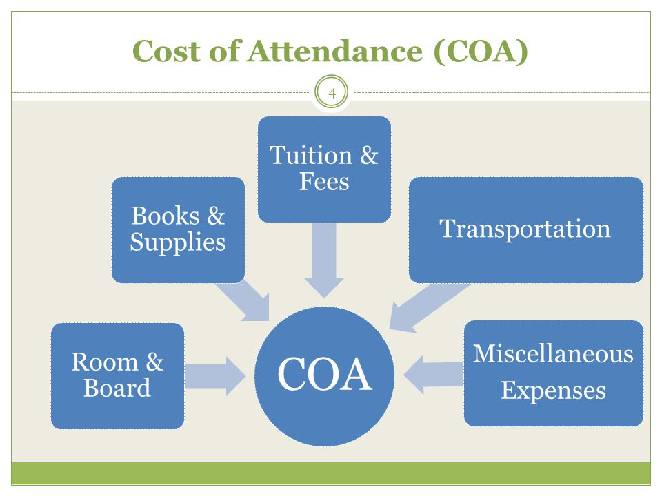 Cost of Attendance (COA) 4 COA Room & Board Books & Supplies Tuition & Fees Transportation Miscellaneous Expenses
