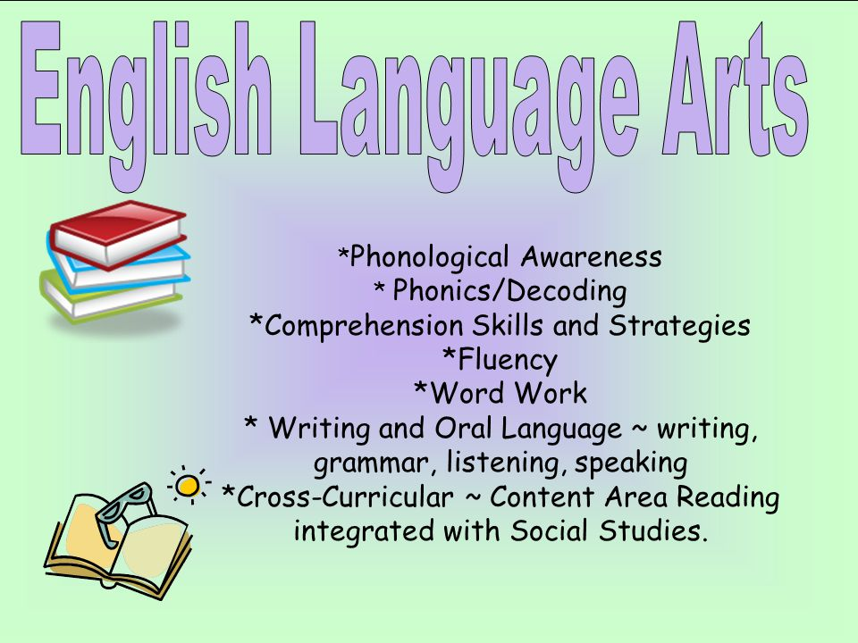 * Phonological Awareness * Phonics/Decoding *Comprehension Skills and Strategies *Fluency *Word Work * Writing and Oral Language ~ writing, grammar, listening, speaking *Cross-Curricular ~ Content Area Reading integrated with Social Studies.