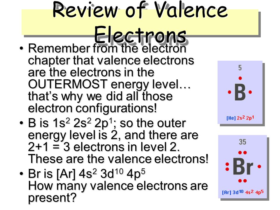 Review of Valence Electrons Number of valence electrons of a main (A) group atom = Group number