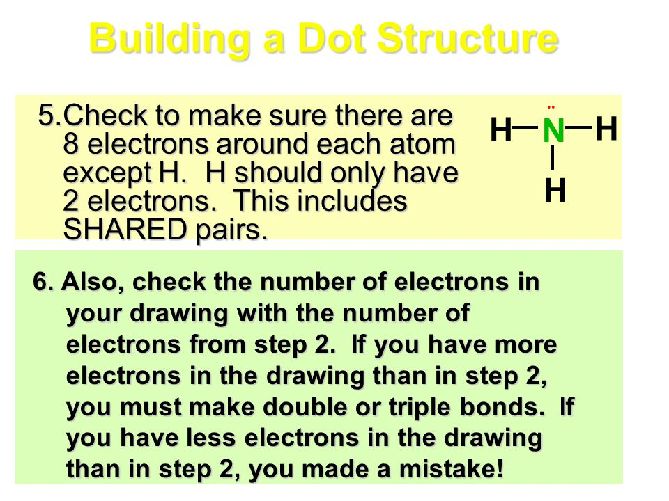 5.Check to make sure there are 8 electrons around each atom except H. H should only have 2 electrons. This includes SHARED pairs. Building a Dot Struc