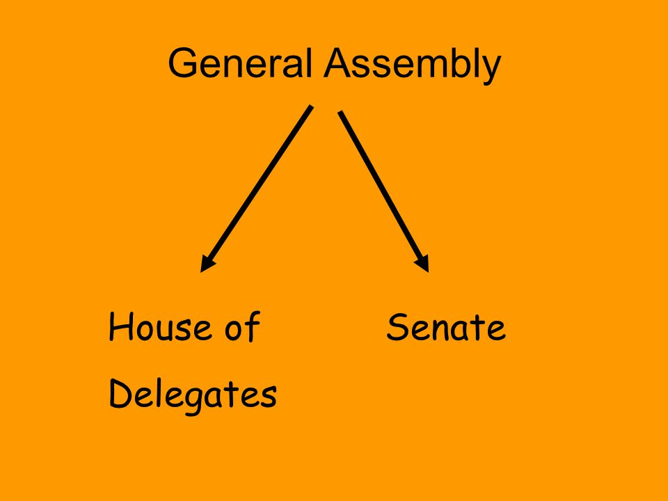 General Assembly House of Senate Delegates