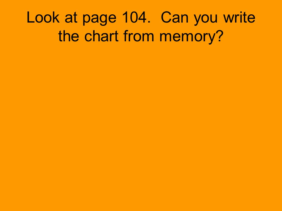 Look at page 104. Can you write the chart from memory?