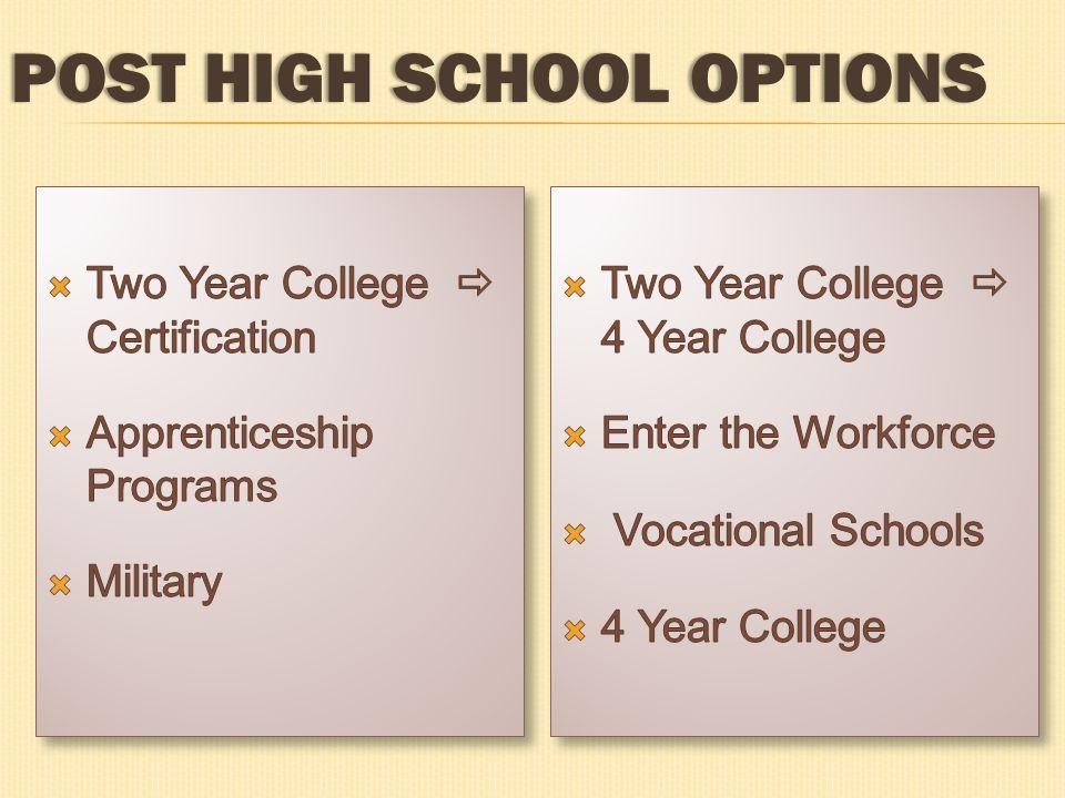 POST HIGH SCHOOL OPTIONSPOST HIGH SCHOOL OPTIONS