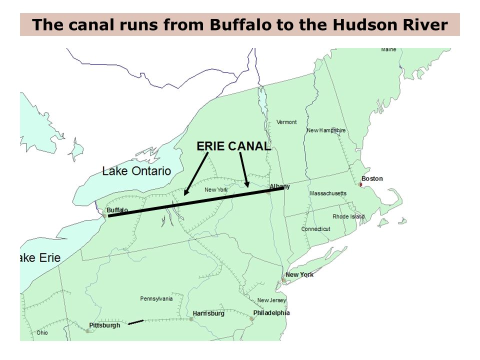 The canal runs from Buffalo to the Hudson River