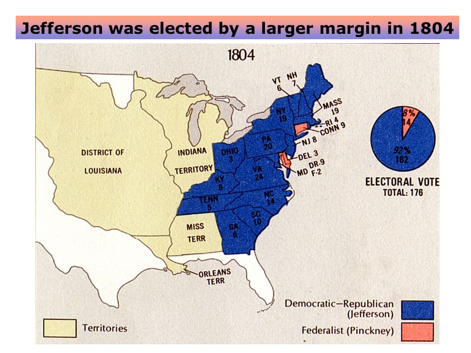 Jefferson was elected by a larger margin in 1804