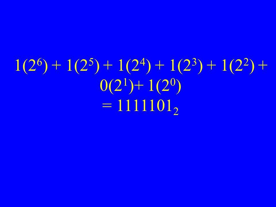 1(2 6 ) + 1(2 5 ) + 1(2 4 ) + 1(2 3 ) + 1(2 2 ) + 0(2 1 )+ 1(2 0 ) = 1111101 2