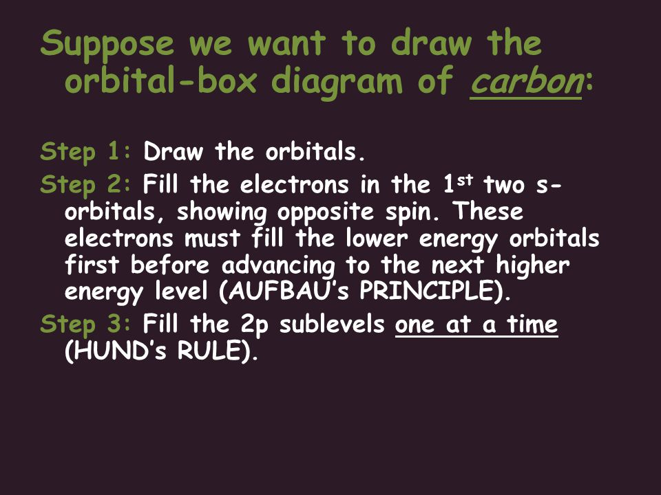 Suppose we want to draw the orbital-box diagram of carbon: Step 1: Draw the orbitals. Step 2: Fill the electrons in the 1 st two s- orbitals, showing