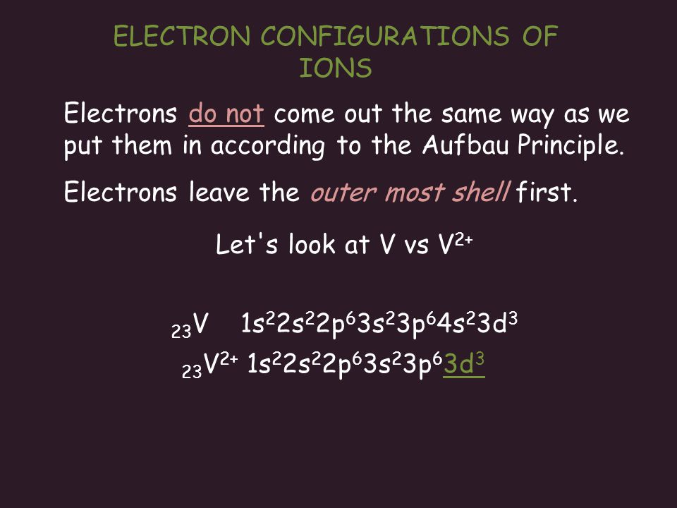ELECTRON CONFIGURATIONS OF IONS Electrons do not come out the same way as we put them in according to the Aufbau Principle. Electrons leave the outer