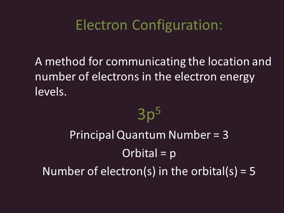 Electron Configuration: A method for communicating the location and number of electrons in the electron energy levels. 3p 5 Principal Quantum Number =