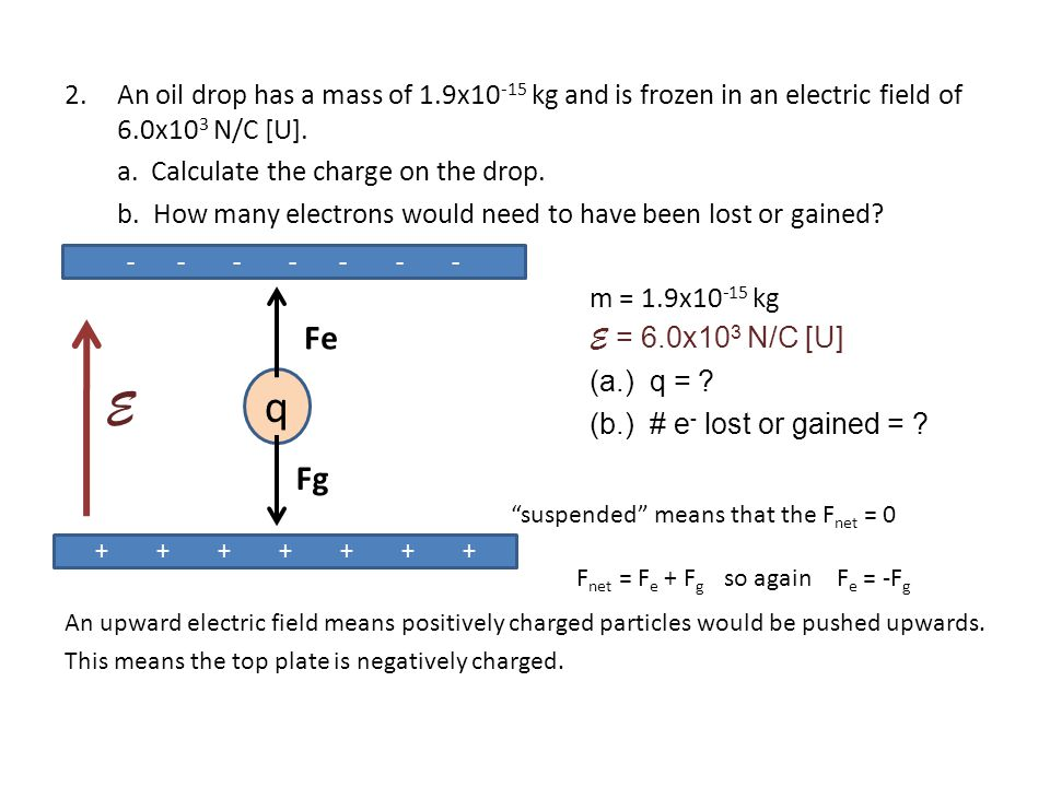 2.An oil drop has a mass of 1.9x10 -15 kg and is frozen in an electric field of 6.0x10 3 N/C [U]. a. Calculate the charge on the drop. b. How many ele