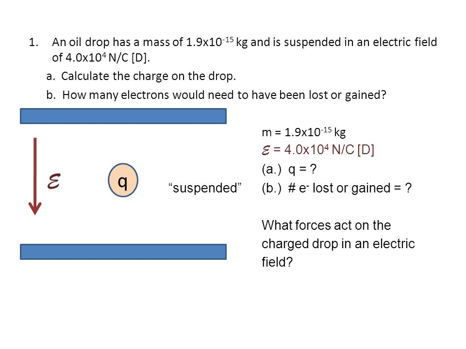 1.An oil drop has a mass of 1.9x10 -15 kg and is suspended in an electric field of 4.0x10 4 N/C [D].