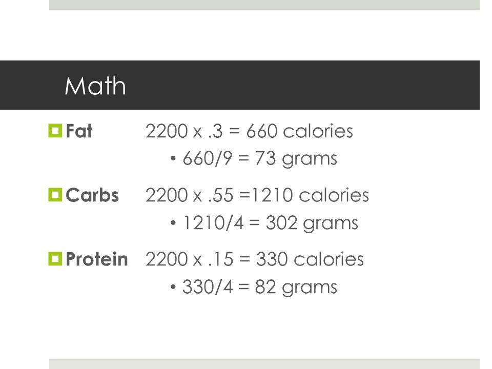 Math  Fat 2200 x.3 = 660 calories 660/9 = 73 grams  Carbs 2200 x.55 =1210 calories 1210/4 = 302 grams  Protein 2200 x.15 = 330 calories 330/4 = 82 grams
