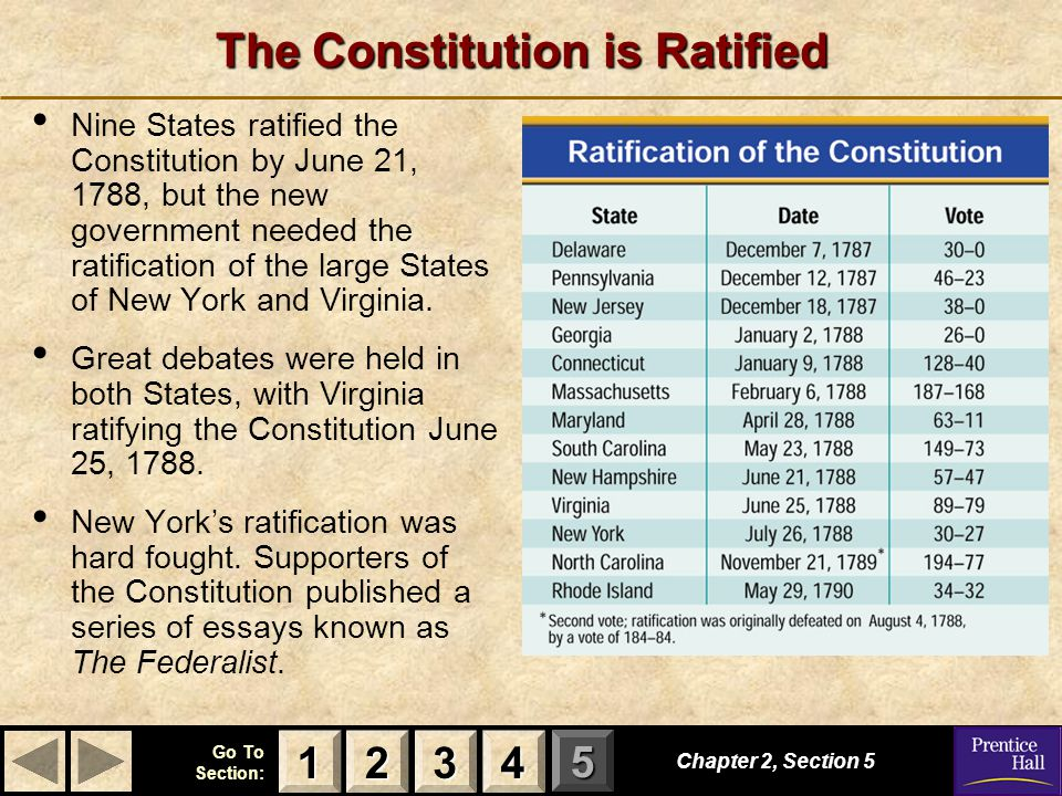123 Go To Section: 4 5 The Constitution is Ratified Chapter 2, Section 5 3333 4444 1111 2222 Nine States ratified the Constitution by June 21, 1788, b