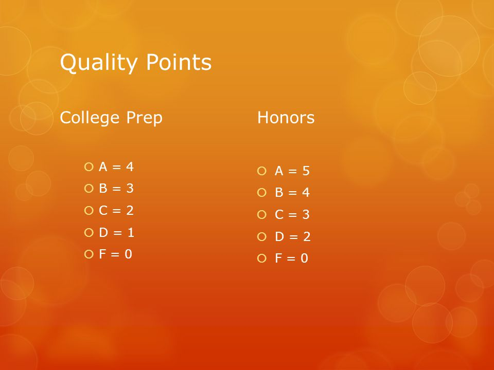 Quality Points College Prep  A = 4  B = 3  C = 2  D = 1  F = 0 Honors  A = 5  B = 4  C = 3  D = 2  F = 0