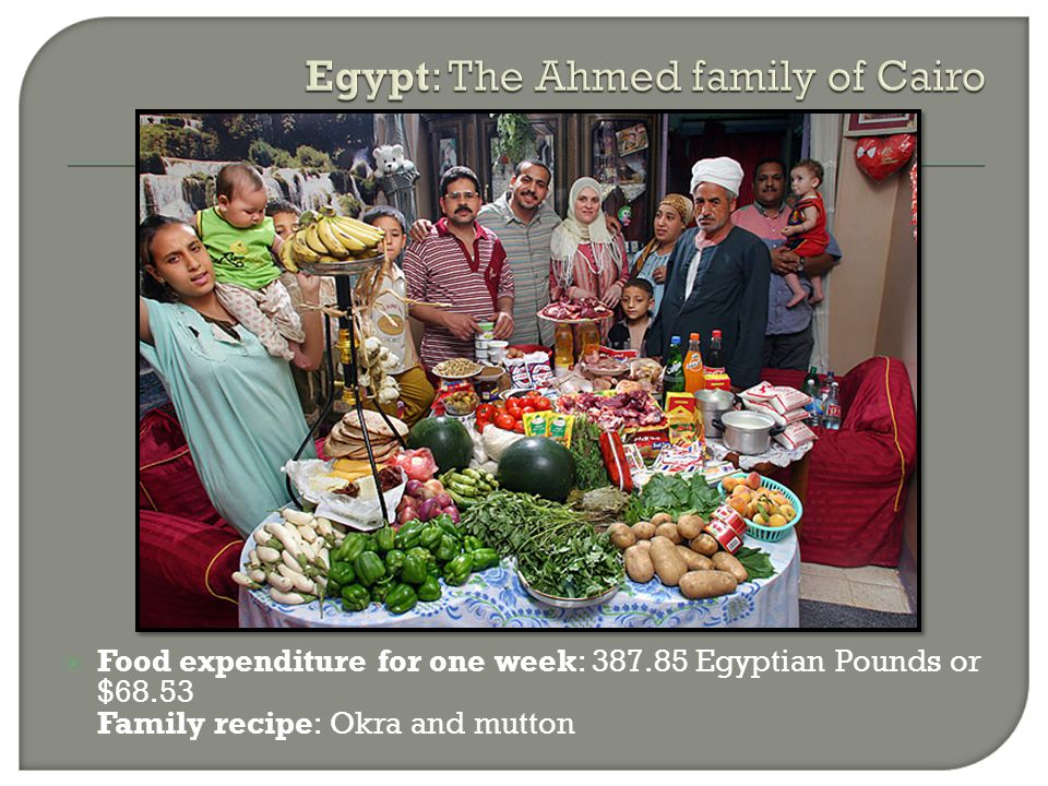  Food expenditure for one week: 387.85 Egyptian Pounds or $68.53 Family recipe: Okra and mutton