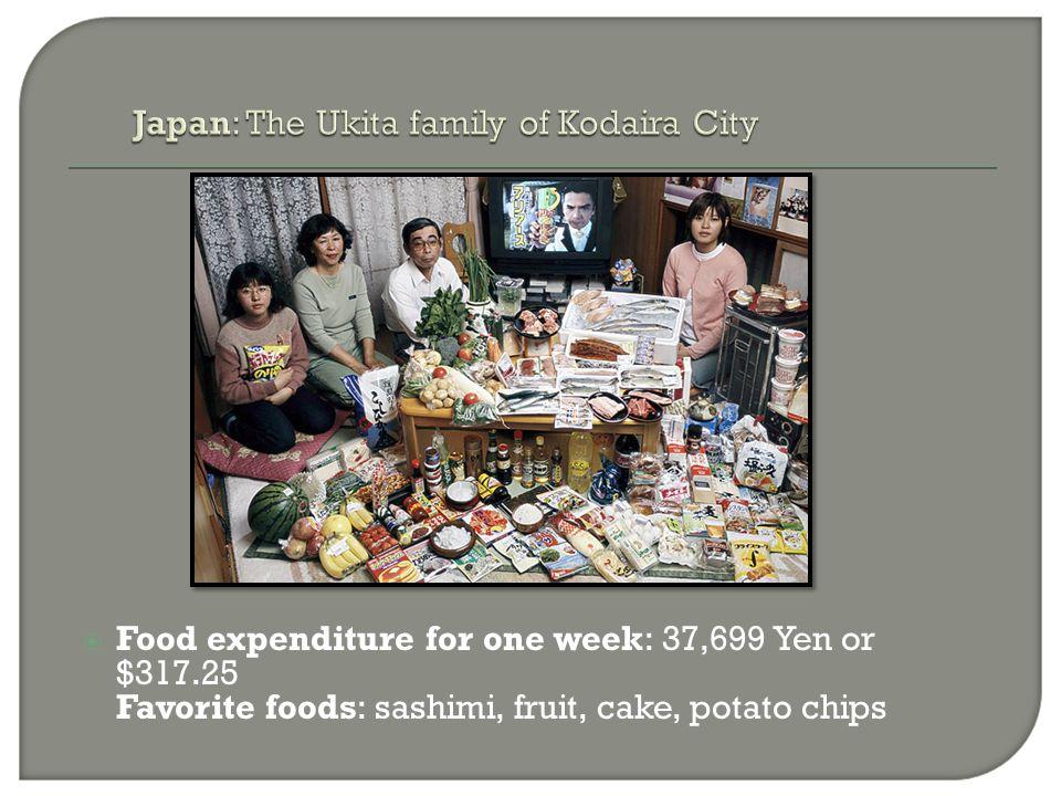  Food expenditure for one week: 37,699 Yen or $317.25 Favorite foods: sashimi, fruit, cake, potato chips