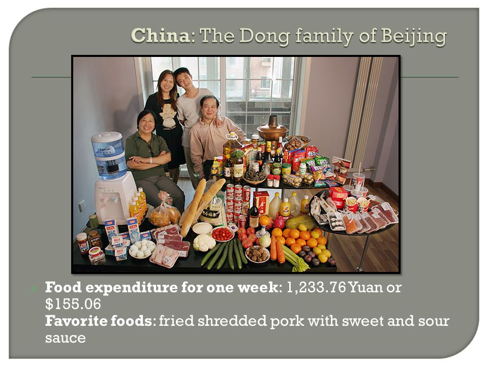  Food expenditure for one week: 1,233.76 Yuan or $155.06 Favorite foods: fried shredded pork with sweet and sour sauce