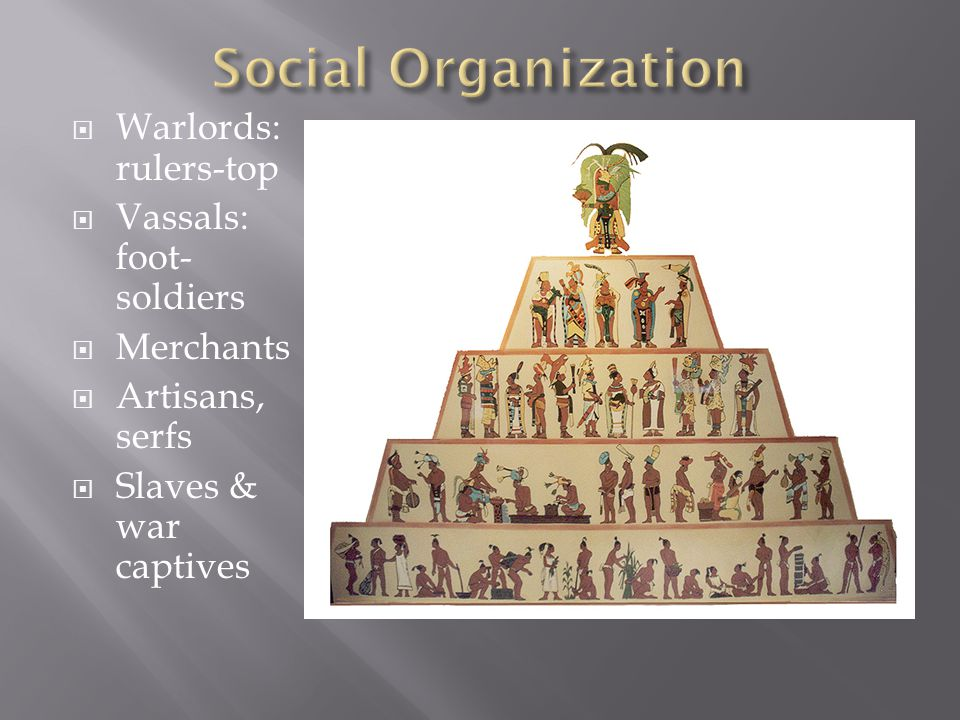  Warlords: rulers-top  Vassals: foot- soldiers  Merchants  Artisans, serfs  Slaves & war captives