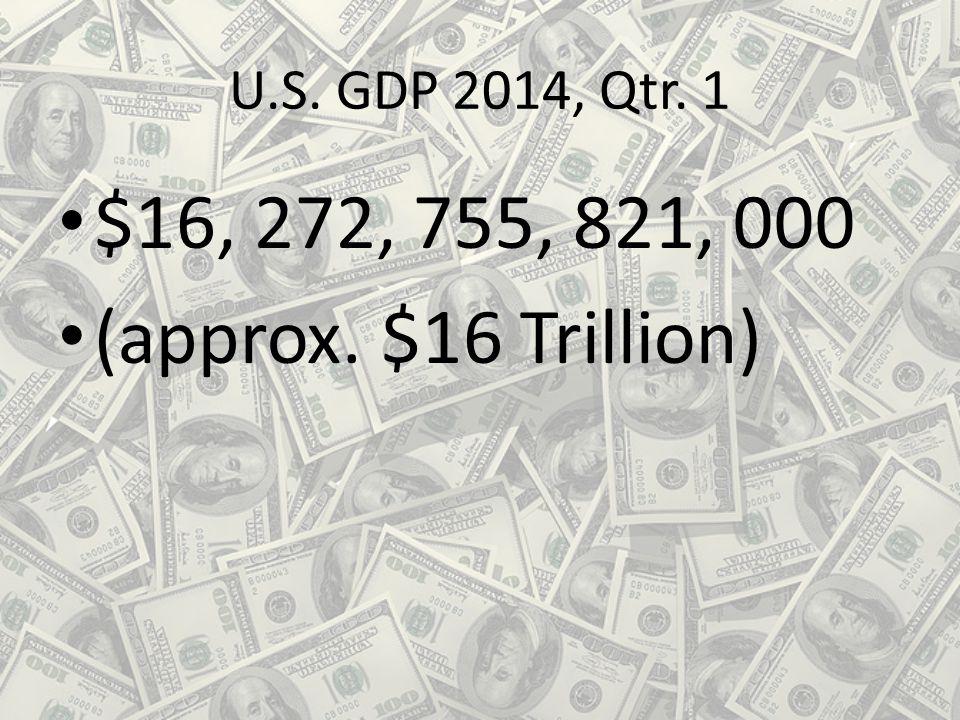 U.S. GDP 2014, Qtr. 1 $16, 272, 755, 821, 000 (approx. $16 Trillion)