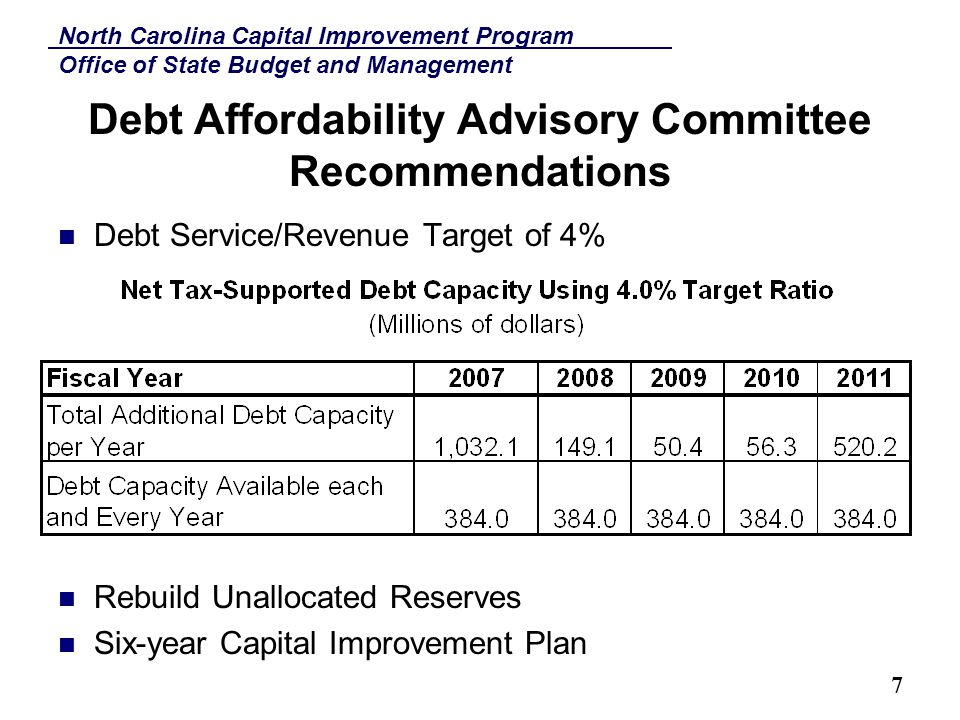 North Carolina Capital Improvement Program Office of State Budget and Management 7 Debt Affordability Advisory Committee Recommendations Debt Service/Revenue Target of 4% Rebuild Unallocated Reserves Six-year Capital Improvement Plan
