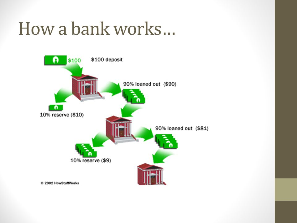 How a bank works…