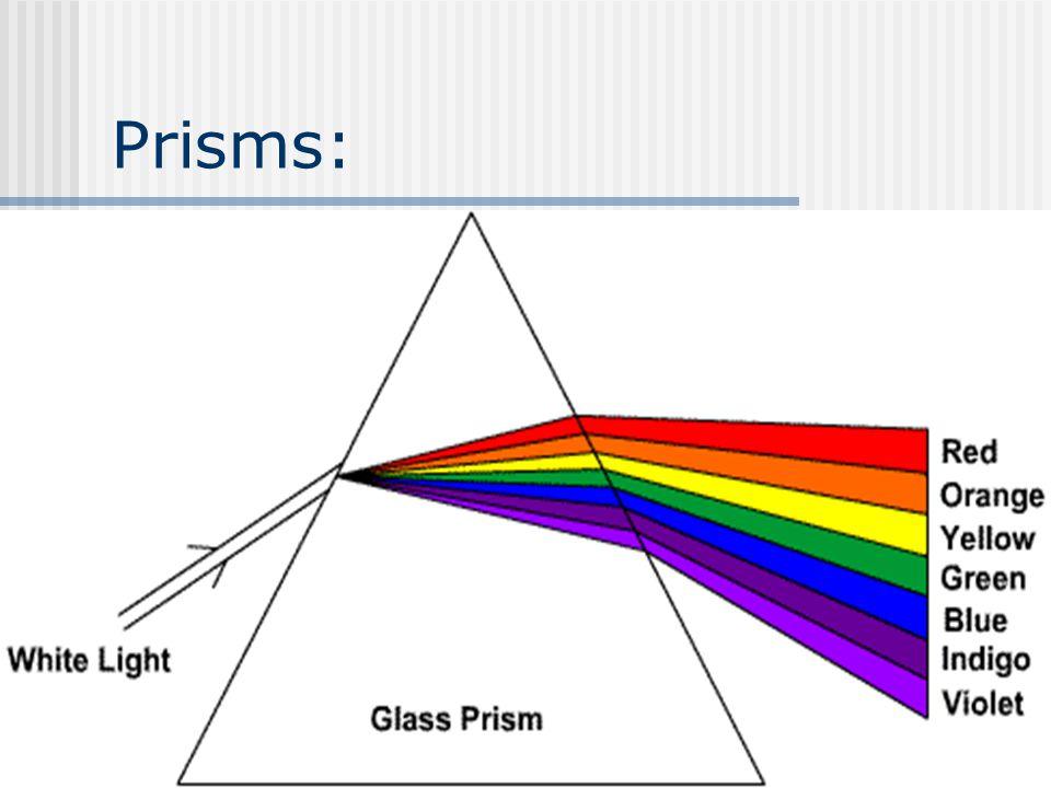 Prisms: