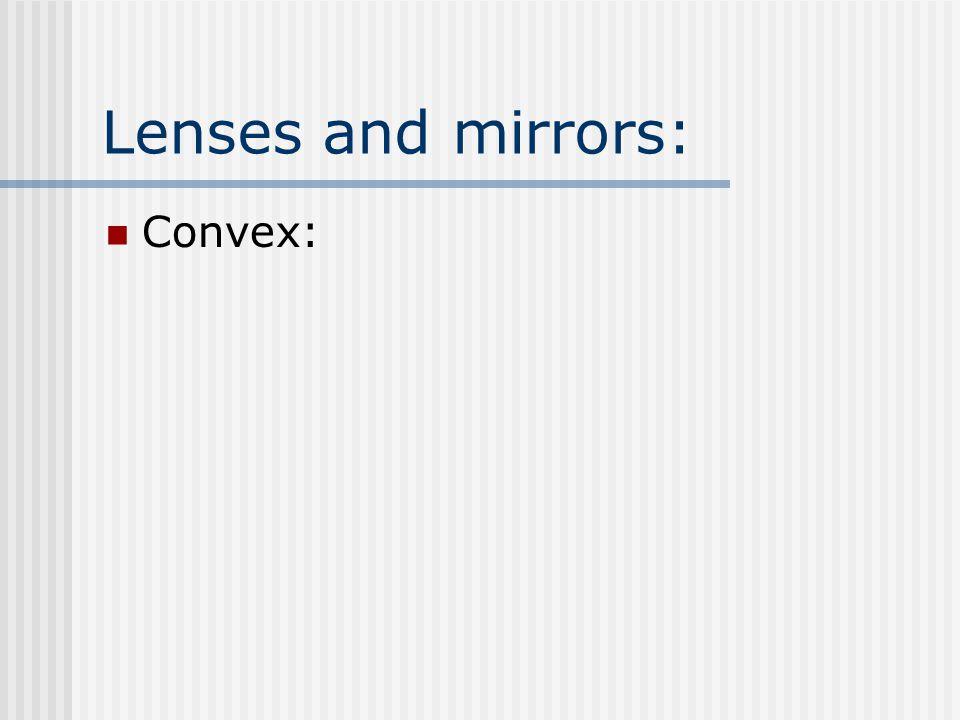 Convex: