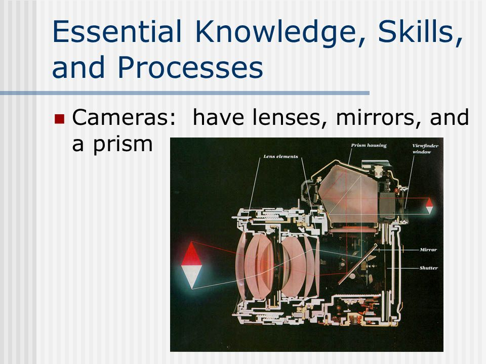 Essential Knowledge, Skills, and Processes Cameras: have lenses, mirrors, and a prism