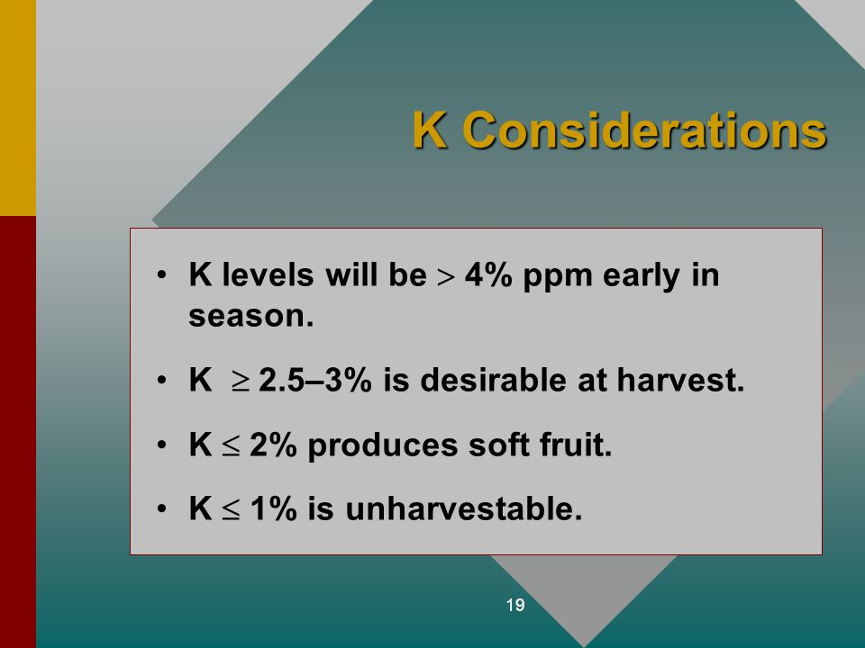 20 Calcium Important for blossom-end rot control Soil test recommendations adequate Adequate soil water essential