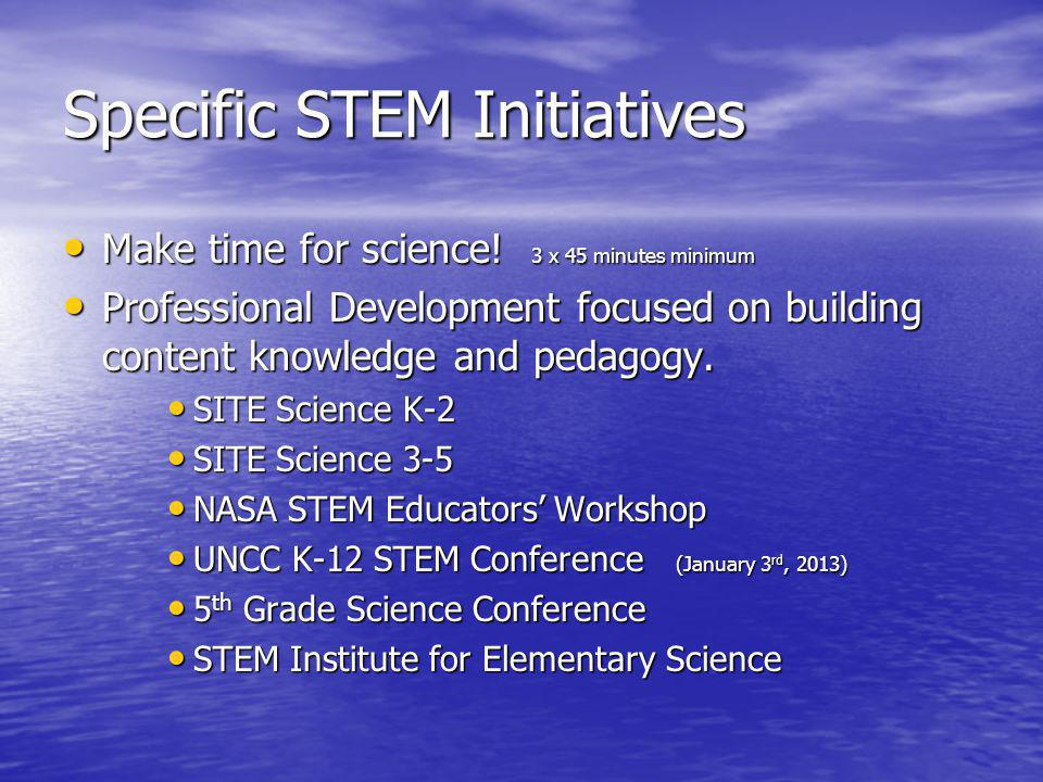 Specific STEM Initiatives Make time for science. 3 x 45 minutes minimum Make time for science.
