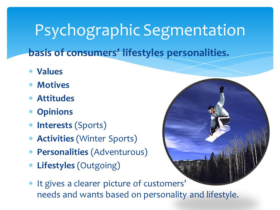 Psychographic basis of consumers' lifestyles personalities.  Values  Motives  Attitudes  Opinions  Interests (Sports)  Activities (Winter Sports