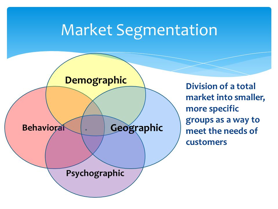 Division of a total market into smaller, more specific groups as a way to meet the needs of customers Market Segmentation Behavioral. Demographic Psyc