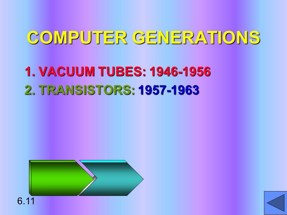 COMPUTER GENERATIONS 1. VACUUM TUBES: 1946-1956 2. TRANSISTORS: 1957-1963 6.11