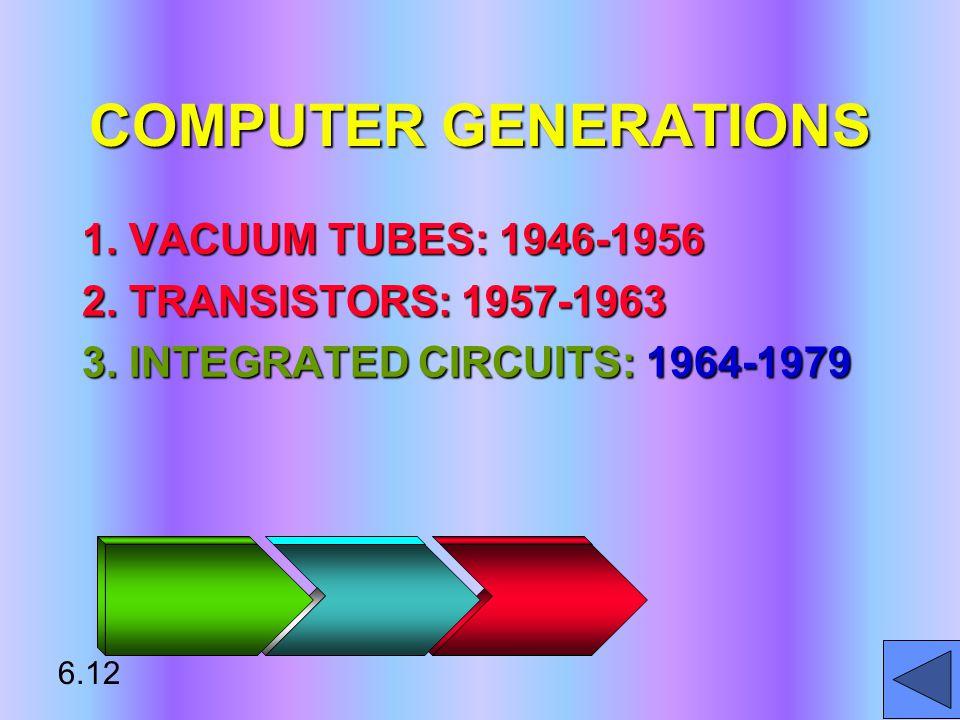 COMPUTER GENERATIONS 1. VACUUM TUBES: 1946-1956 2. TRANSISTORS: 1957-1963 3. INTEGRATED CIRCUITS: 1964-1979 6.12
