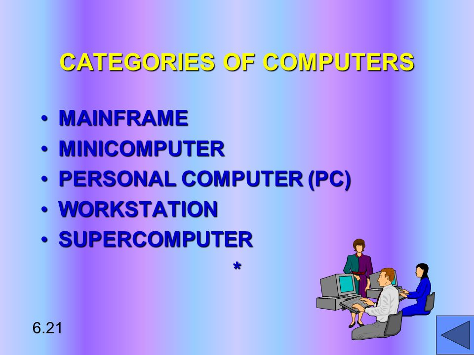 CATEGORIES OF COMPUTERS MAINFRAMEMAINFRAME MINICOMPUTERMINICOMPUTER PERSONAL COMPUTER (PC)PERSONAL COMPUTER (PC) WORKSTATIONWORKSTATION SUPERCOMPUTERSUPERCOMPUTER* 6.21