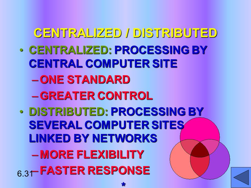 CENTRALIZED: PROCESSING BY CENTRAL COMPUTER SITECENTRALIZED: PROCESSING BY CENTRAL COMPUTER SITE –ONE STANDARD –GREATER CONTROL DISTRIBUTED: PROCESSING BY SEVERAL COMPUTER SITES LINKED BY NETWORKSDISTRIBUTED: PROCESSING BY SEVERAL COMPUTER SITES LINKED BY NETWORKS –MORE FLEXIBILITY –FASTER RESPONSE * CENTRALIZED / DISTRIBUTED 6.31