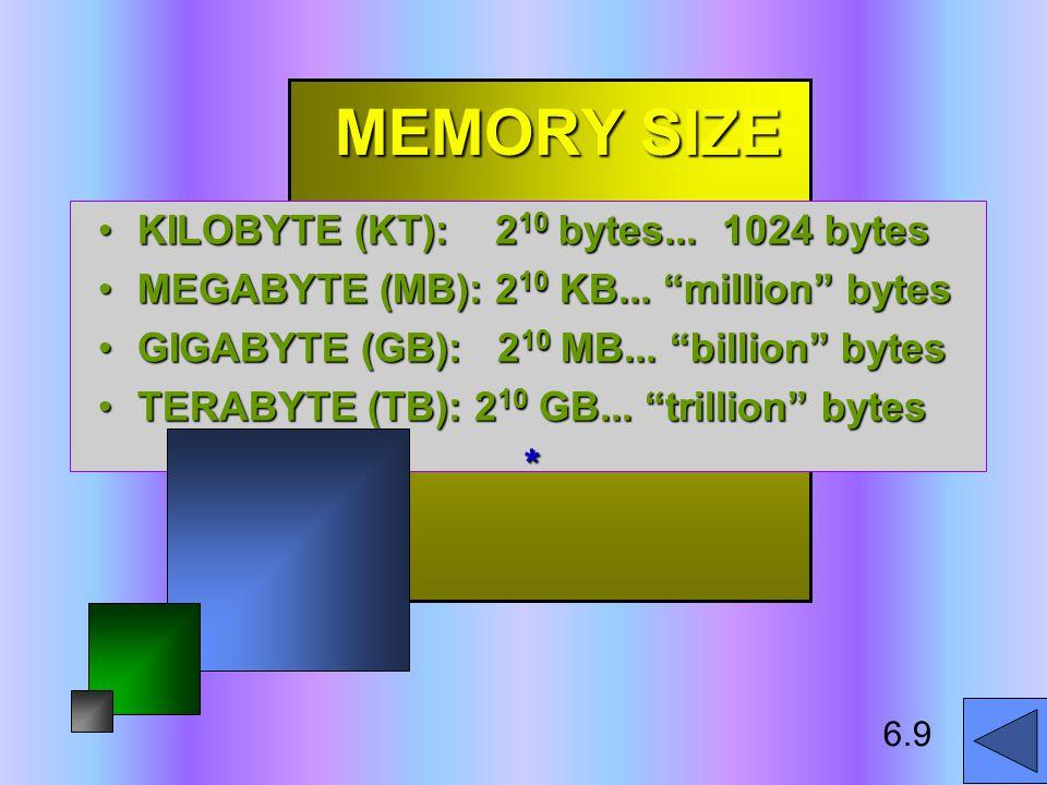 "MEMORY SIZE KILOBYTE (KT): 2 10 bytes... 1024 bytesKILOBYTE (KT): 2 10 bytes... 1024 bytes MEGABYTE (MB): 2 10 KB... ""million"" bytesMEGABYTE (MB): 2 1"