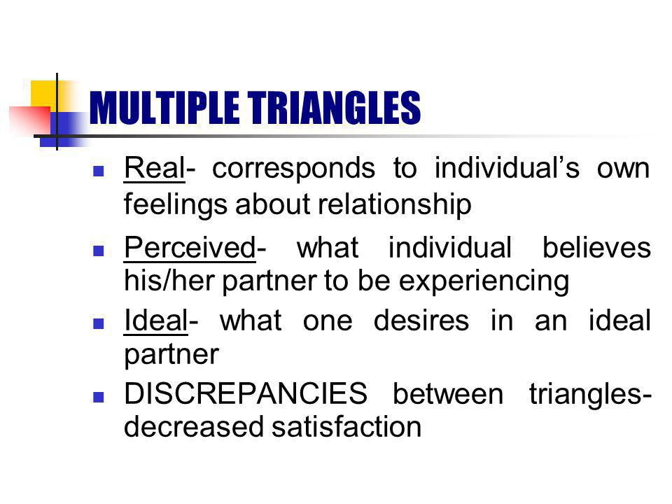 MULTIPLE TRIANGLES Real- corresponds to individual's own feelings about relationship Perceived- what individual believes his/her partner to be experiencing Ideal- what one desires in an ideal partner DISCREPANCIES between triangles- decreased satisfaction