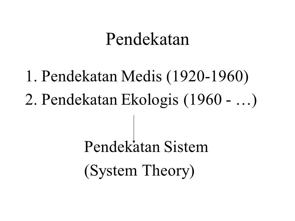 Pendekatan 1. Pendekatan Medis (1920-1960) 2.
