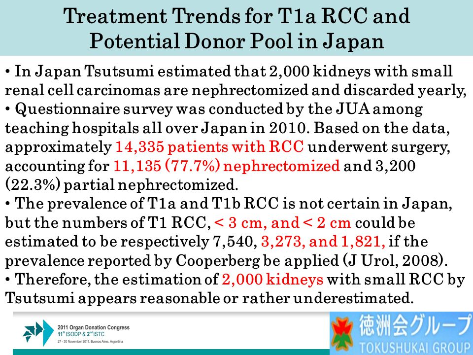 Treatment Trends for T1a RCC and Potential Donor Pool in Japan In Japan Tsutsumi estimated that 2,000 kidneys with small renal cell carcinomas are nephrectomized and discarded yearly, Questionnaire survey was conducted by the JUA among teaching hospitals all over Japan in 2010.