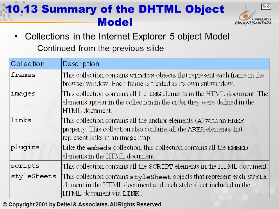 10.13 Summary of the DHTML Object Model Collections in the Internet Explorer 5 object Model –Continued from the previous slide © Copyright 2001 by Dei