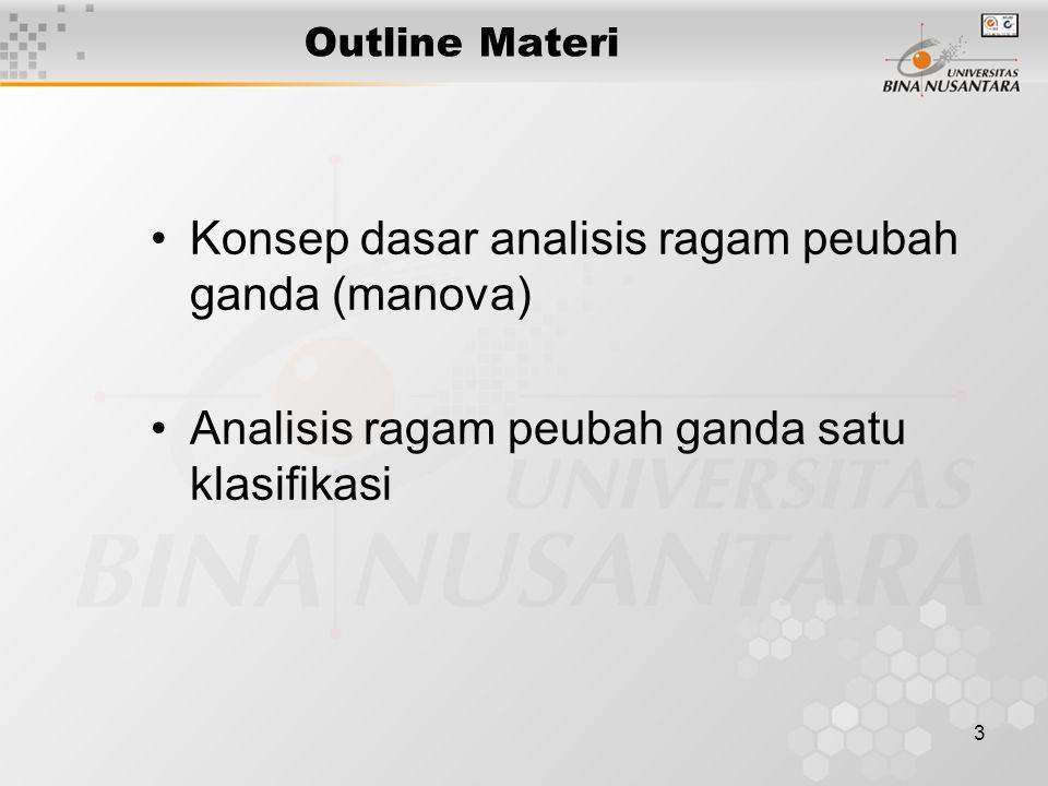 2 Learning Outcomes Pada akhir pertemuan ini, diharapkan mahasiswa akan mampu : Mahasiswa dapat menerangkan konsep dasar analisis ragam peubah ganda (manova)  C2 Mahasiswa dapat menghitung manova satu klasifikasi  C3