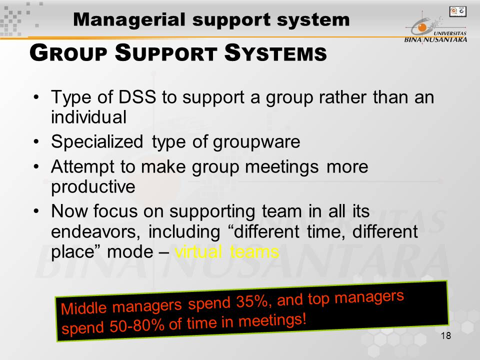 18 Type of DSS to support a group rather than an individual Specialized type of groupware Attempt to make group meetings more productive Now focus on supporting team in all its endeavors, including different time, different place mode – virtual teams G ROUP S UPPORT S YSTEMS Middle managers spend 35%, and top managers spend 50-80% of time in meetings.